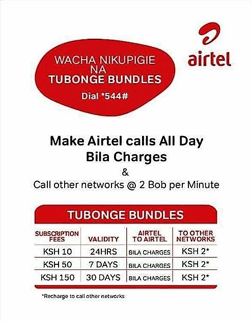 Airtel 48 Paisa Call Rate Offer at 133 Tk Recharge